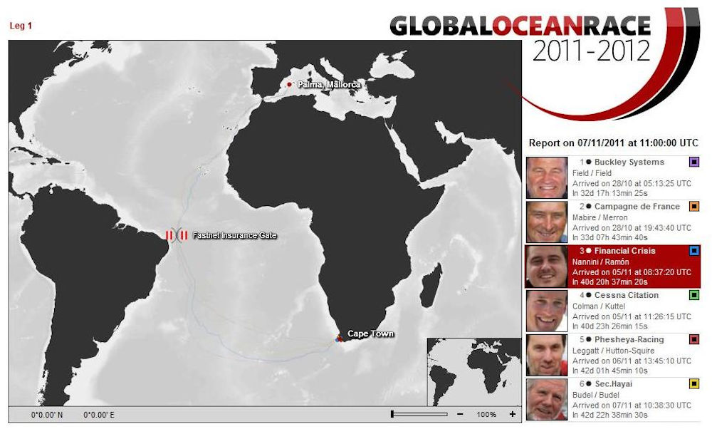 Capo di Buona Speranza - Global Ocean Race