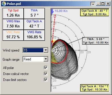 Ottimizzare la rotta - Dati di input - Polari