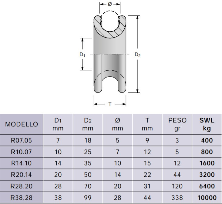 Anelli-Antal-dimensioni