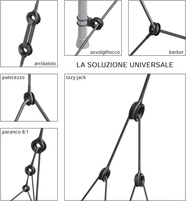 Anelli-Antal-soluzione-universale