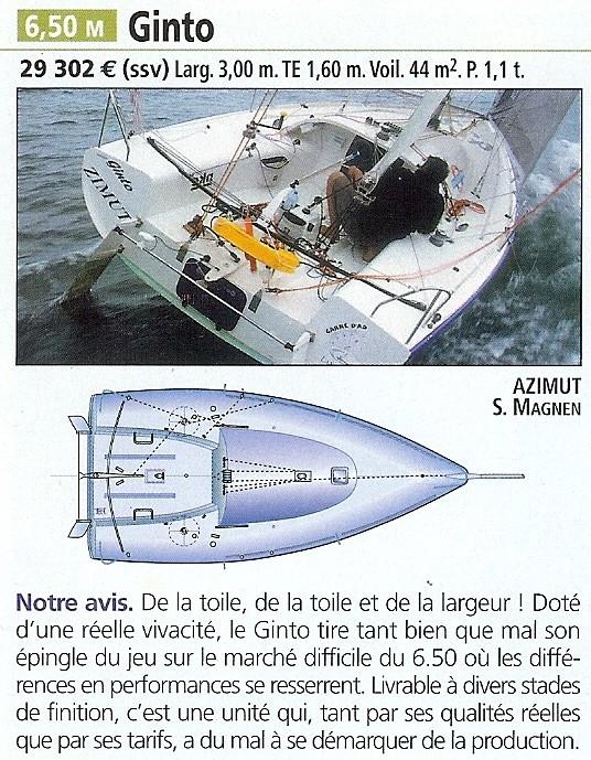 Lavori in barca - Ginto