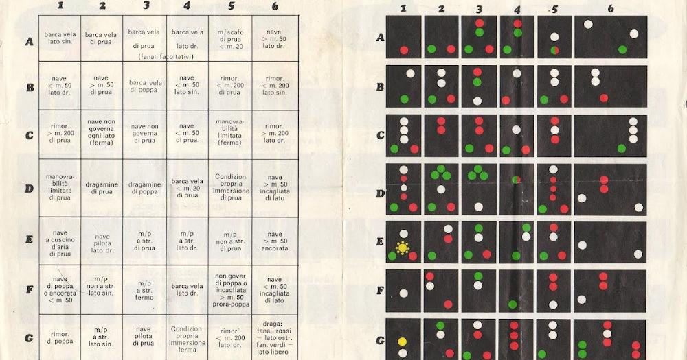 COLREG 1972 - Regolamento internazionale per prevenire gli abbordi in mare